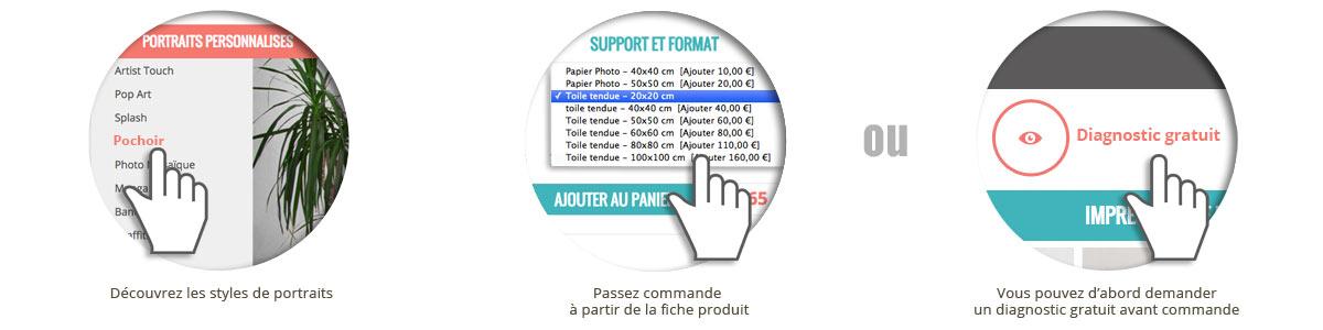 accès à votreportrait.fr