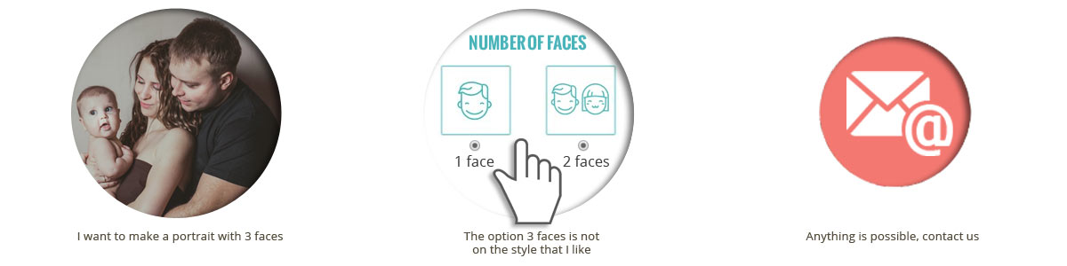 Number of faces