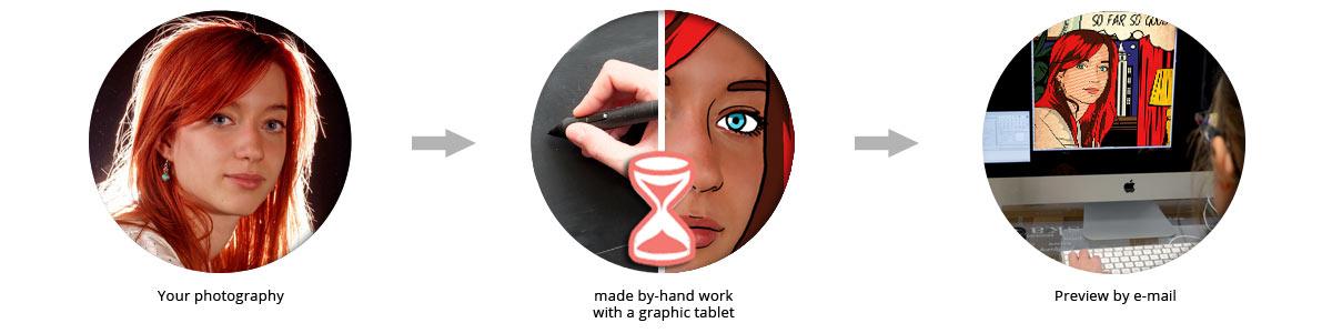 Hand-made creation
