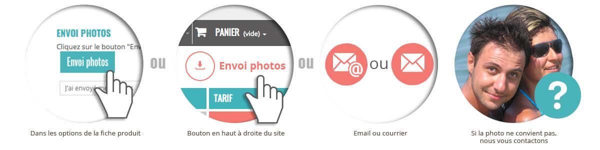 envoi photos