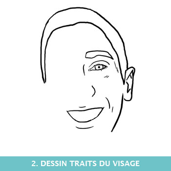 Dessin des traits du visage