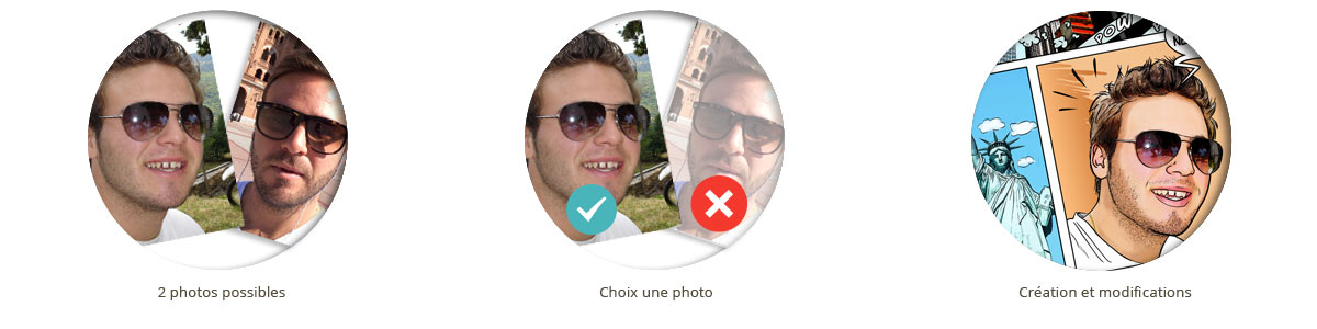 choix photo