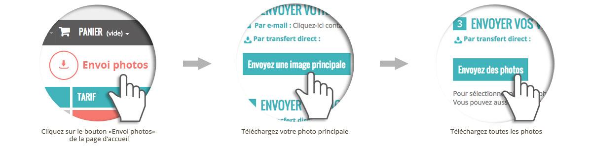 envoi photos mosaïque